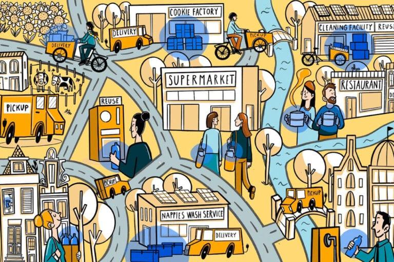 O futuro não é descartável:aceitas o desafio da ZERO?